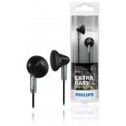 In-ear hoofdtelefoon